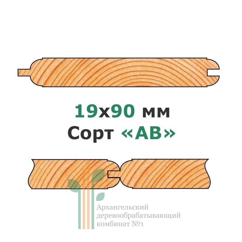 20х96,122,146 - Сорт «AB»